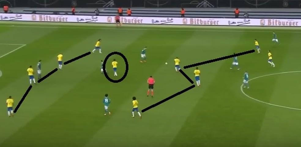 Casemiro marcando entre as linhas contra a Alemanha (Foto: Reprodução)