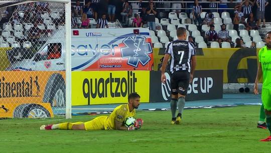 Melhores momentos: Botafogo 1 x 1 Juventude pela terceira fase da Copa do Brasil