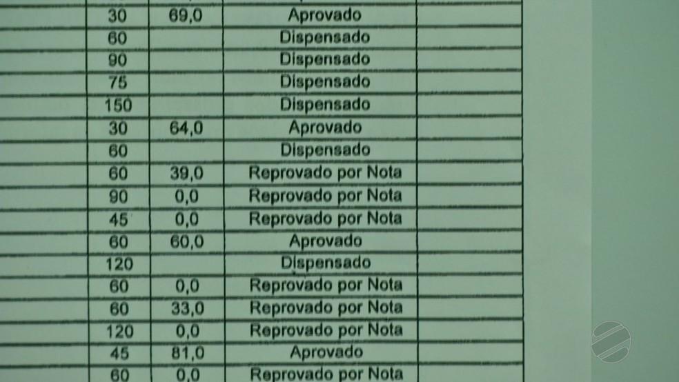 Documento original contesta as informações adulteradas apresentadas por Yana (Foto: TVCA/Reprodução)
