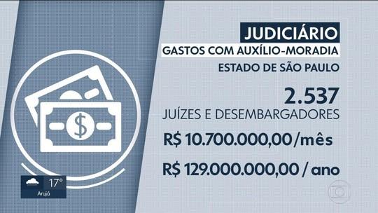 Com extras, salário de juízes e desembargadores em SP triplica; gasto mensal é de R$ 10,7 milhões