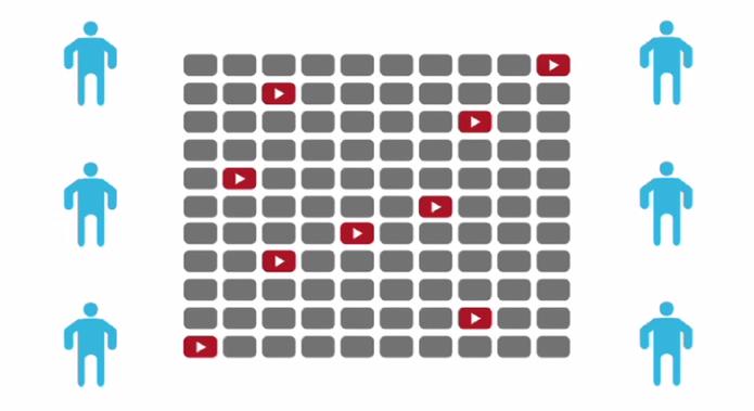 O Content ID é uma ferramenta do YouTube que identifica a violação de direitos autorais de terceiros (Foto: Divulgação/YouTube)