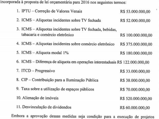 Receitas 'condicionadas' à aprovação na Câmara Legislativa, incluídas na proposta de orçamento do GDF para 2016 (Foto: CLDF/Reprodução)
