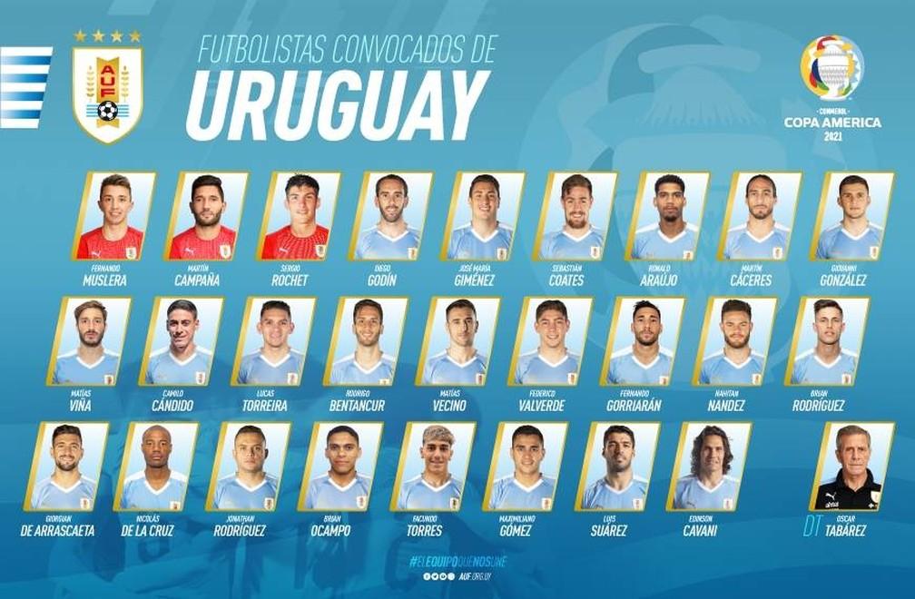 Lista de convocados do Uruguai para a Copa América de 2021 — Foto: Reprodução