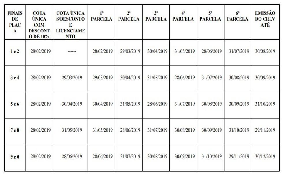 Tabela com prazos do vencimento de cada parcela do IPVA em Alagoas foi publicada no Diário Oficial — Foto: Reprodução