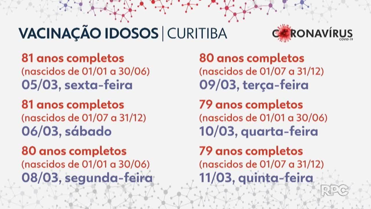 VÍDEOS: Boa Noite Paraná de quinta-feira, 4 de março de 2021