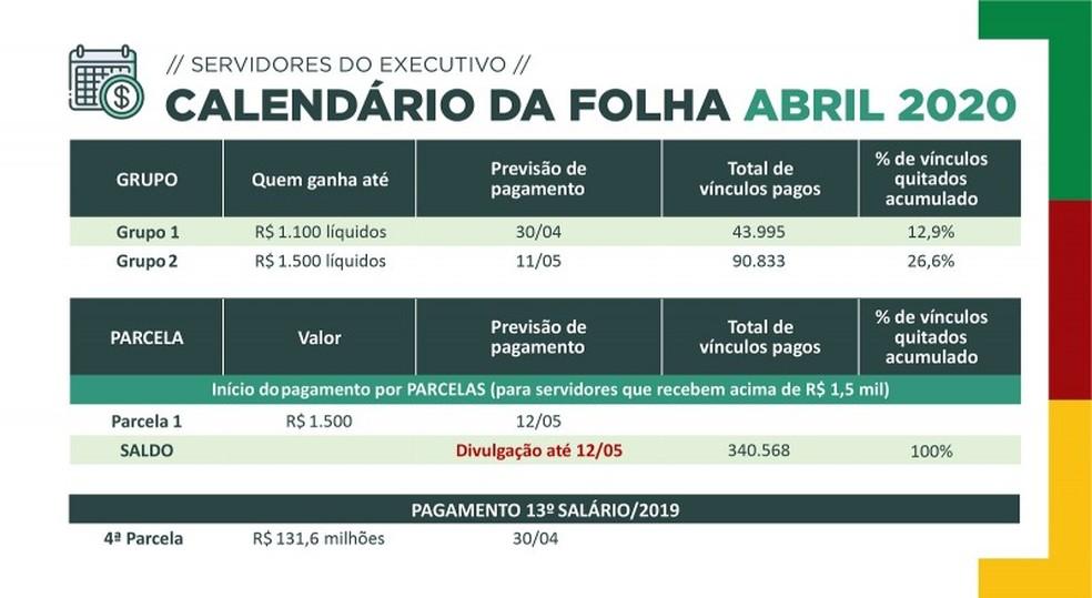 Calendário do pagamento dos salários de abril dos servidores públicos do governo do RS — Foto: Secretaria da Fazenda/Divulgação