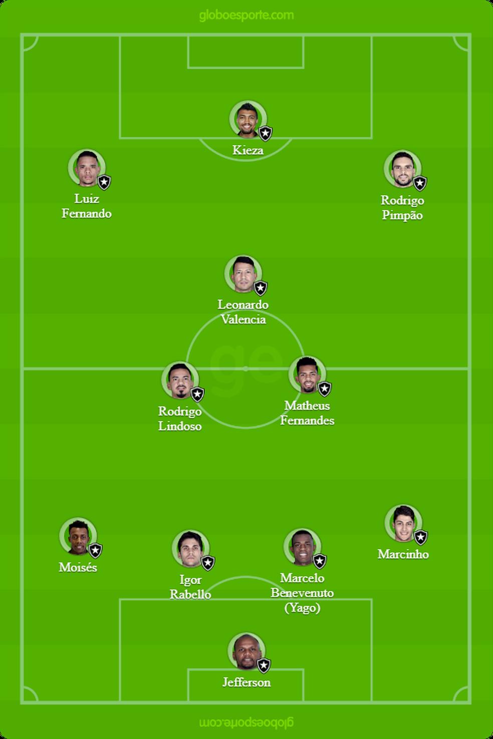 Provável Botafogo contra o Atlético-PR (Foto: GloboEsporte.com)
