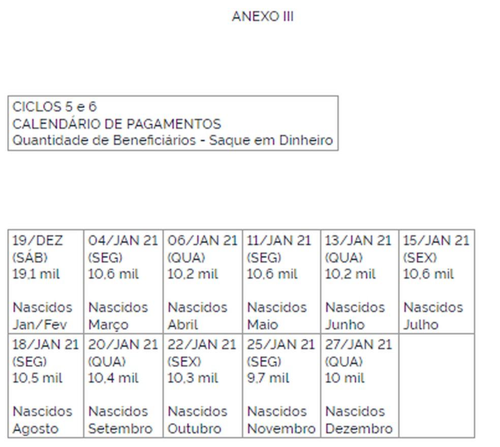 Calendário para saques e transferências bancárias — Foto: Reprodução
