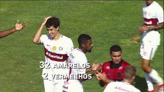 Vitória, Santos e Inter são os times da elite mais indisciplinados no ano; veja ranking
