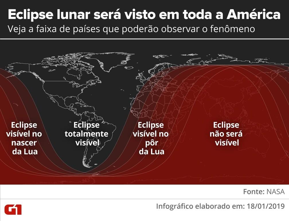 Eclipse lunar total será visto em toda a América — Foto: Alexandre Mauro/G1
