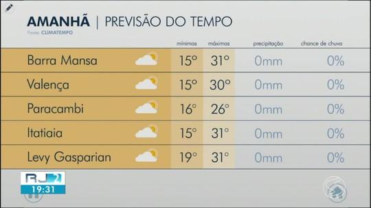 Meteorologia prevê domingo de sol e calor no Sul do Rio