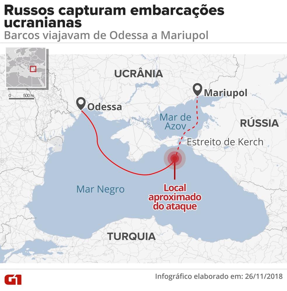 Mapa mostra trajeto das embarcações da Ucrânia atacadas por navios da Rússia — Foto: Fernanda Garrafiel/G1