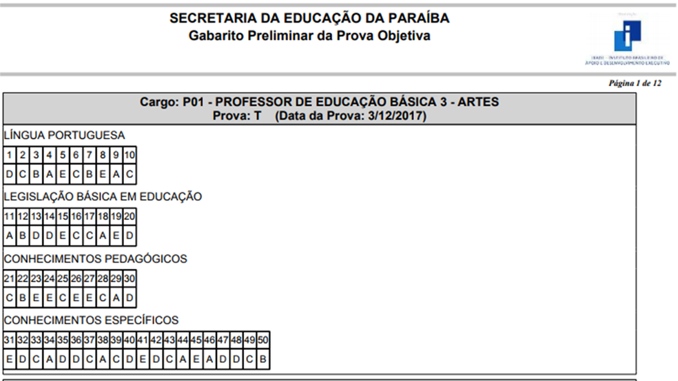 Gabarito preliminar do concurso para professor da rede estadual da Paraíba (Foto: Reprodução/Ibade)