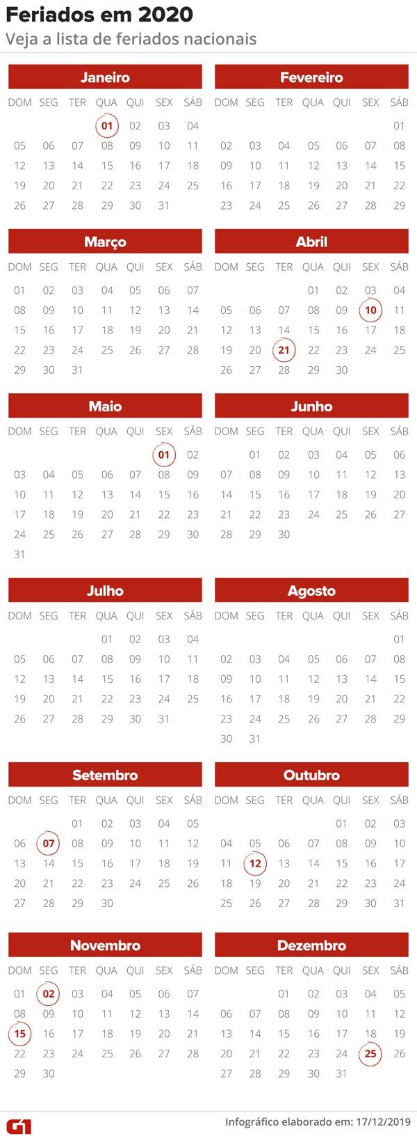 Veja o calendário de feriados prolongados em 2020   Economia   G1
