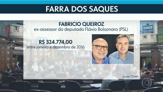 Saques em dinheiro de pessoas ligadas a Alerj chegaram a R$ 7 milhões em 2016