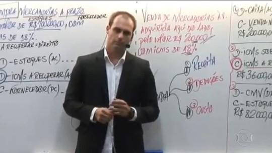 Ministros do STF reagem à fala de Eduardo Bolsonaro sobre fechar o tribunal
