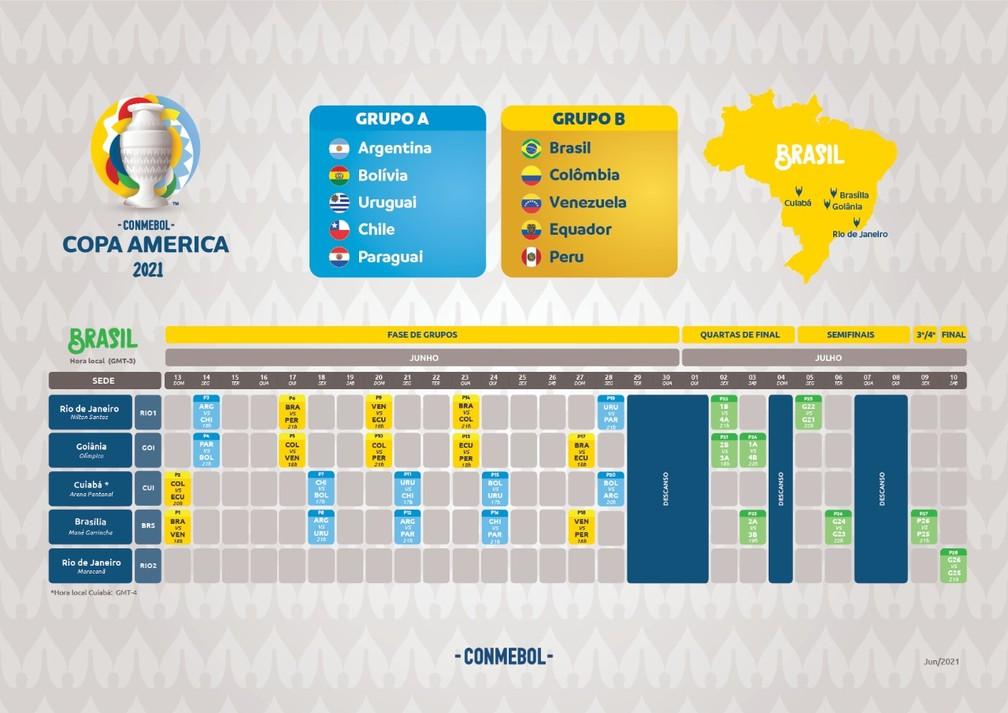 Tabela da Copa América em português — Foto: Reprodução/Conmebol