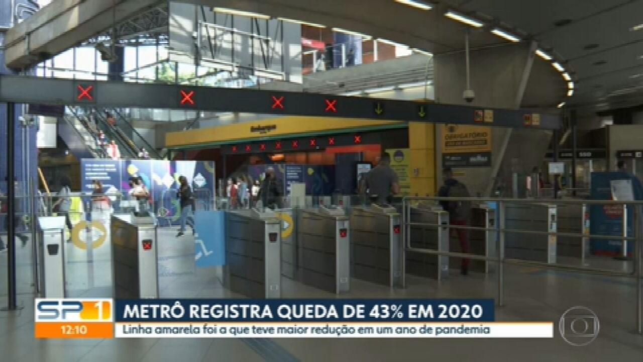 Metrô de São Paulo tem queda no movimento em 2020