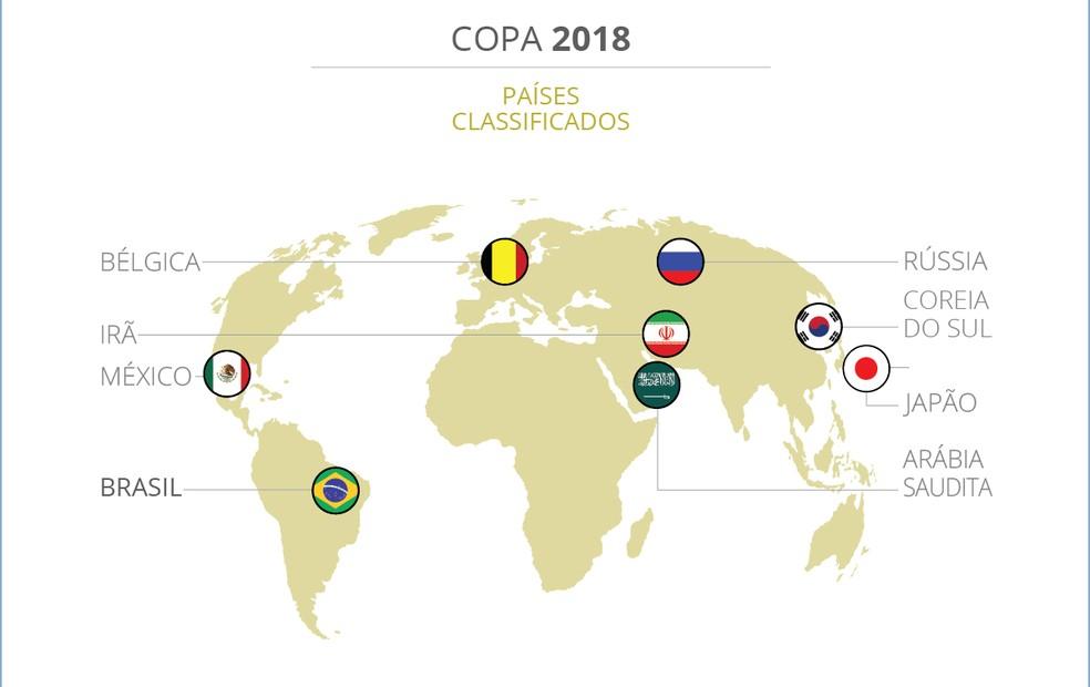 As oito seleções já classificadas para a Copa do Mundo de 2018, incluindo a Rússia (Foto: Arte)