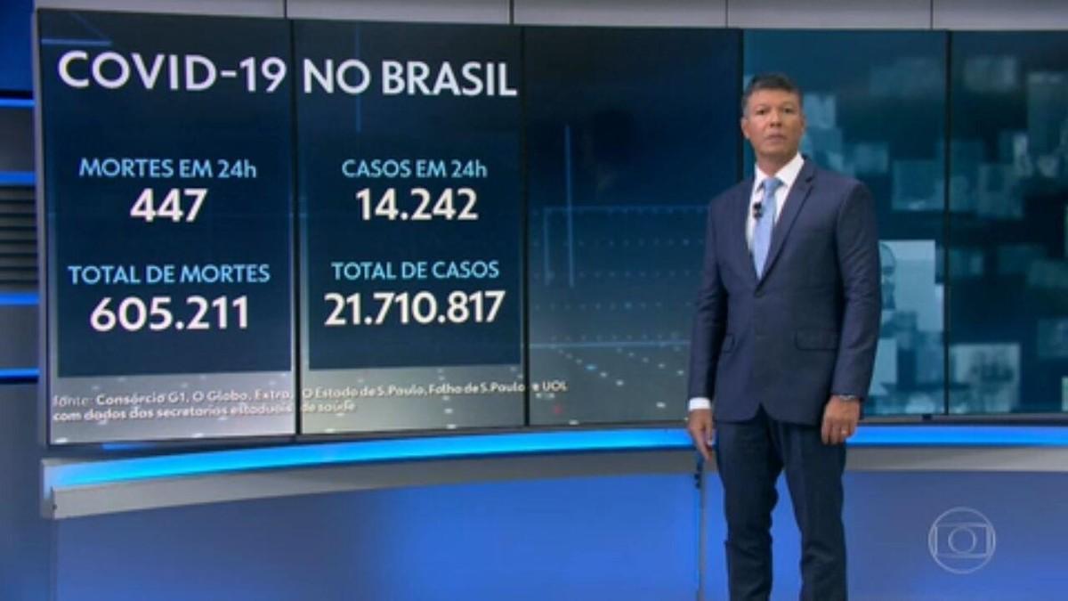 Brasil passa de 605 mil mortes pela Covid
