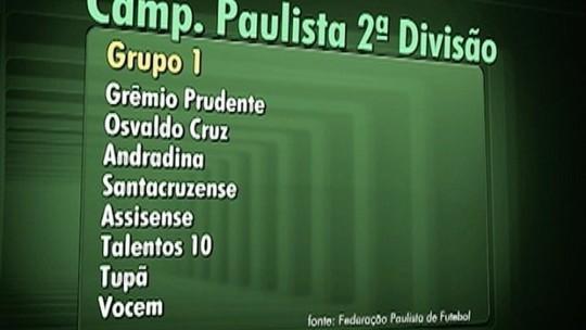 Assista à análise do grupo do Grêmio e entenda o formato de disputa da Segundona