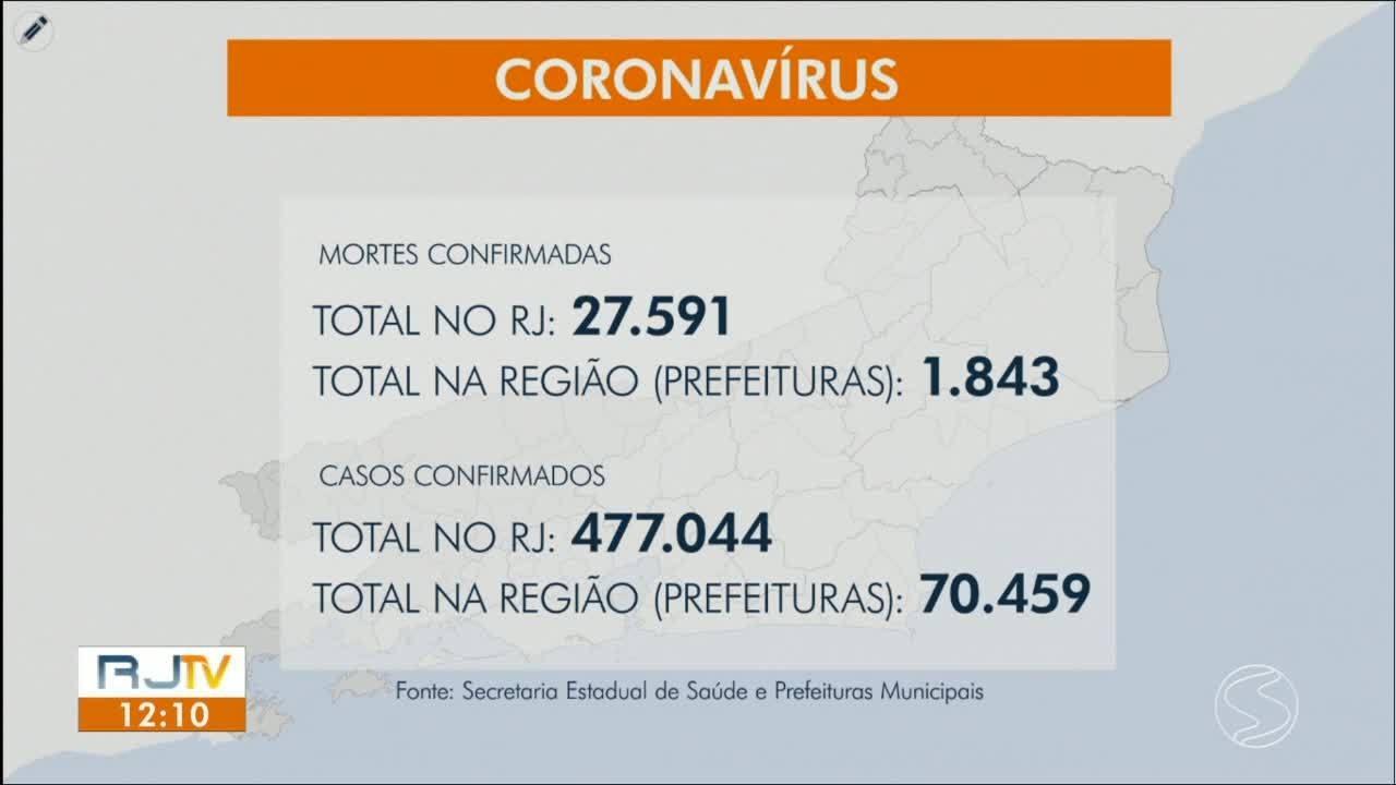 Resende e Vassouras registram novas mortes por Covid-19