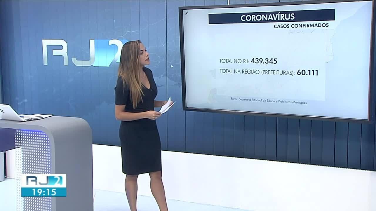 RJ2 atualiza casos da Covid-19 na região