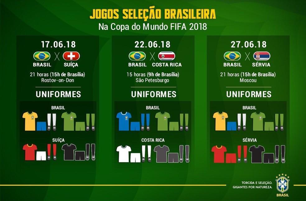 Camisas da Seleção na fase de grupos (Foto: Reprodução/Twitter)