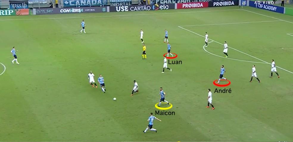 """Grêmio """"se desmarcando"""" para receber (Foto: Leonardo Miranda)"""