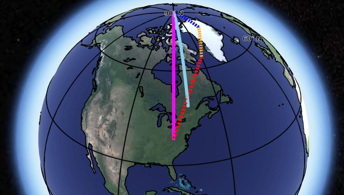 A direção observada do movimento polar, mostrada como uma linha azul clara, comparada com a soma (linha rosa) da influência da perda de gelo da Groenlândia (azul), rebote glacial (amarelo) e convecção do manto profundo (vermelho). A contribuição da convecção do manto é altamente incerta. Crédito:  (Foto: NASA / JPL-Caltech)