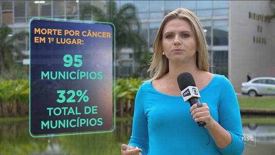 SC é o 2º estado do país com mais cidades onde o câncer é a principal causa de mortalidade