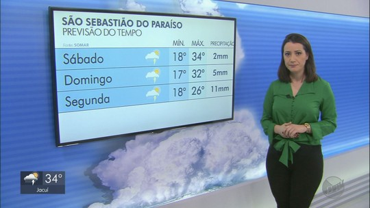 Confira a previsão do tempo para este sábado no Sul de Minas
