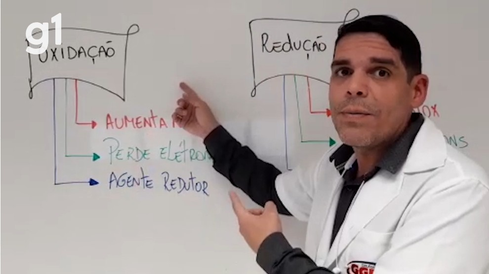 Quiz: Teste seus conhecimentos sobre a disciplina de química; confira as dicas