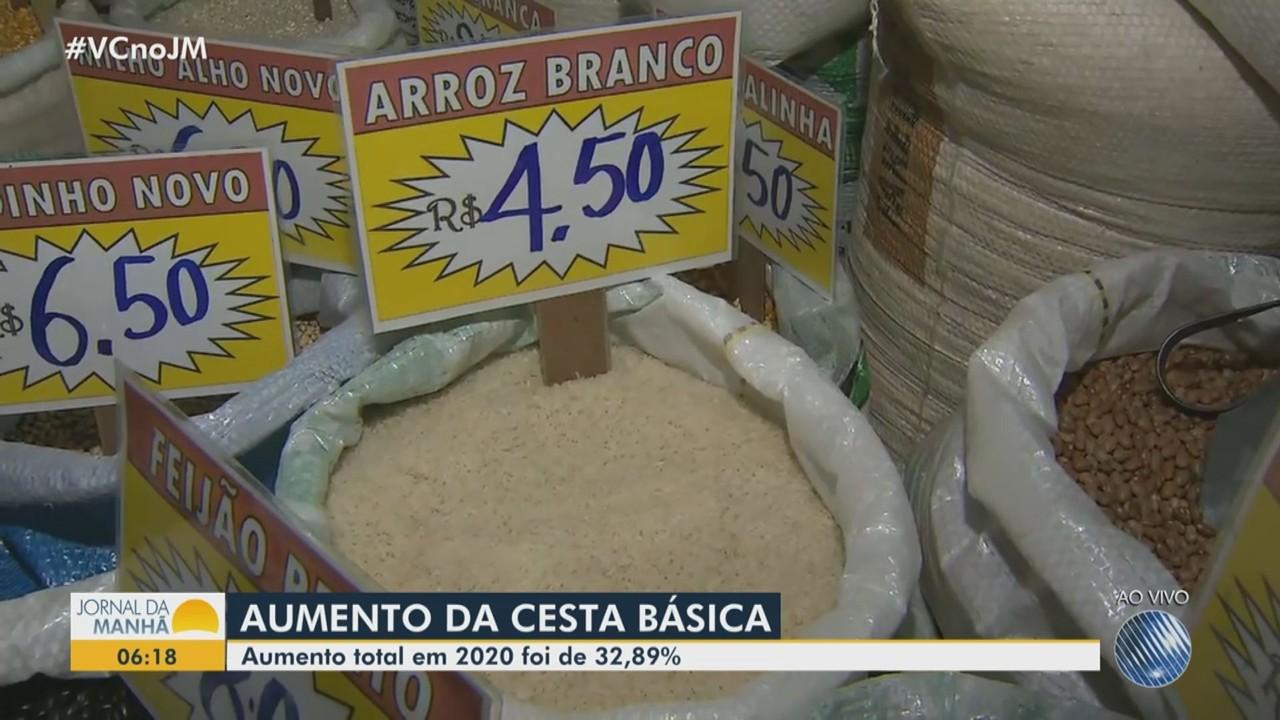 Aumento da cesta básica atingiu mais de 30% no ano passado, de acordo com o Dieese