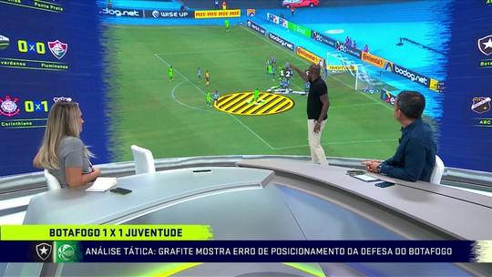 Grafite fala de erro da defesa do Botafogo no gol do Juventude