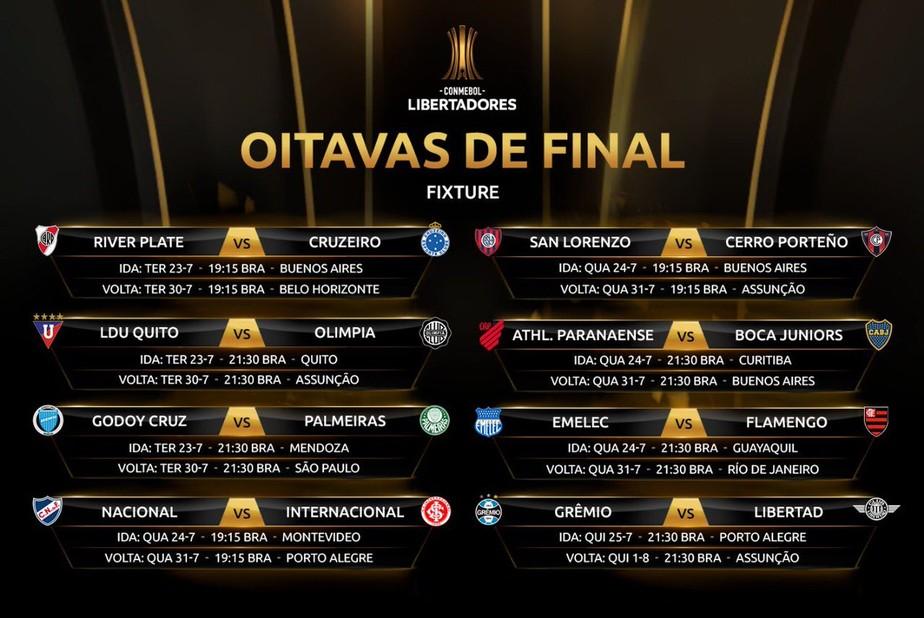 Conmebol divulga dias e horários dos jogos das oitavas de final da Libertadores