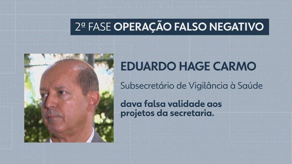 Eduardo Hage Carmo — Foto: TV Globo/Reprodução