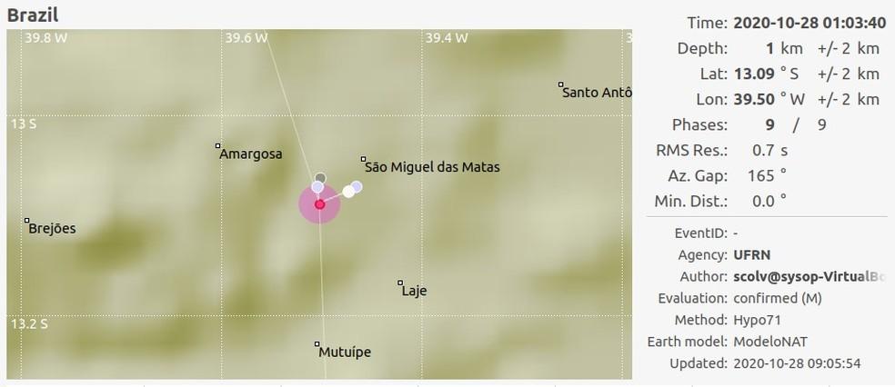 Novo tremor de terra é registrado em Amargosa, na Bahia — Foto: Laboratório de Sismologia da Universidade Federal do Rio Grande do Norte (UFRN)