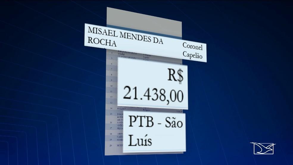 Coronel Misael Mendes da Rocha recebe salário acima de 20 mil reais como capelão (Foto: Reprodução/TV Mirante)