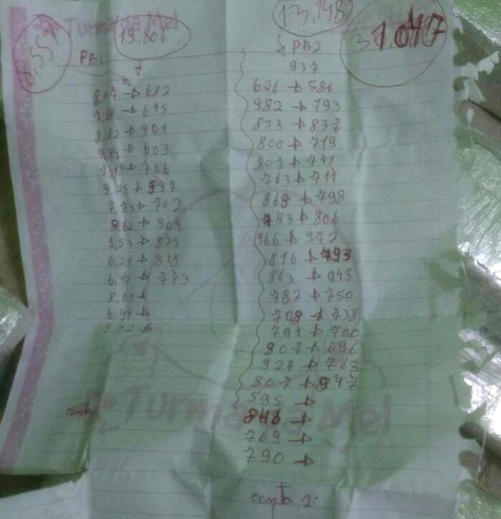 Lista tem referências aos presídios PB1 e PB2, em João Pessoa (Foto: Wagner Varela/Polícia Militar)