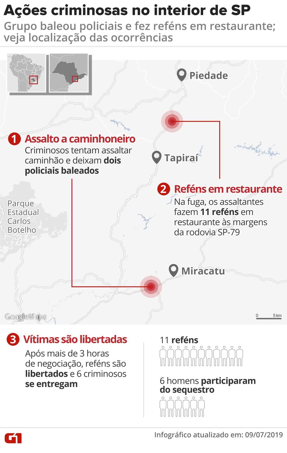 Criminosos fizeram reféns em restaurante em Piedade — Foto: Diana Yukari/G1