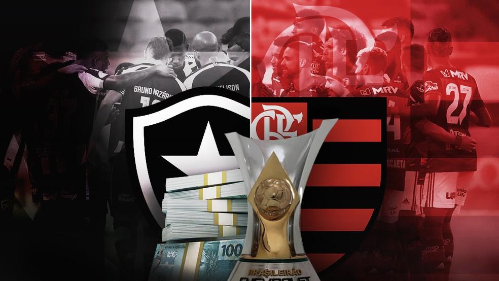 Crises de Botafogo e Flamengo transformam clássico em decisão