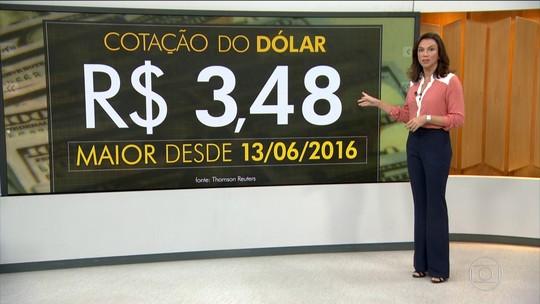 Dólar tem a quinta alta seguida e encerra a 5ª feira cotado a R$ 3,48