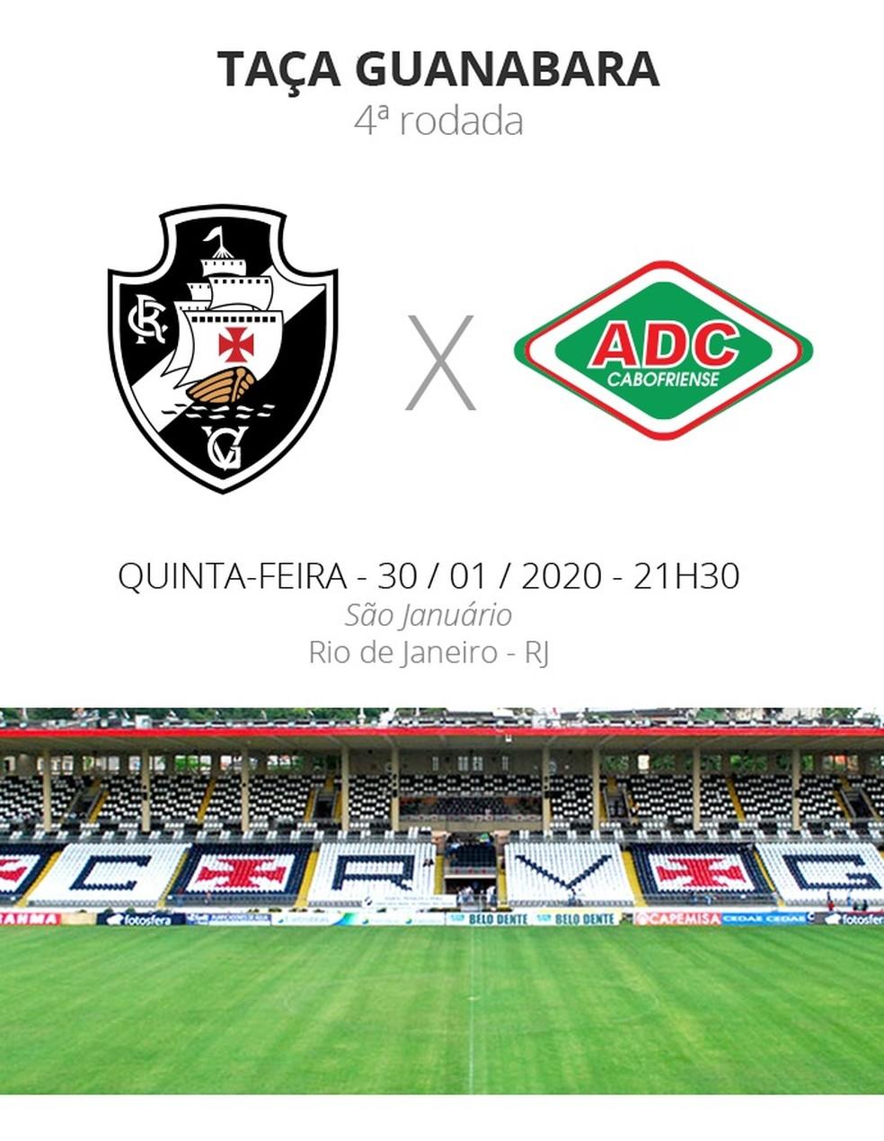 FICHA - VASCO X CABOFRIENSE - TAÇA GUANABARA 2020 — Foto: INFOESPORTE