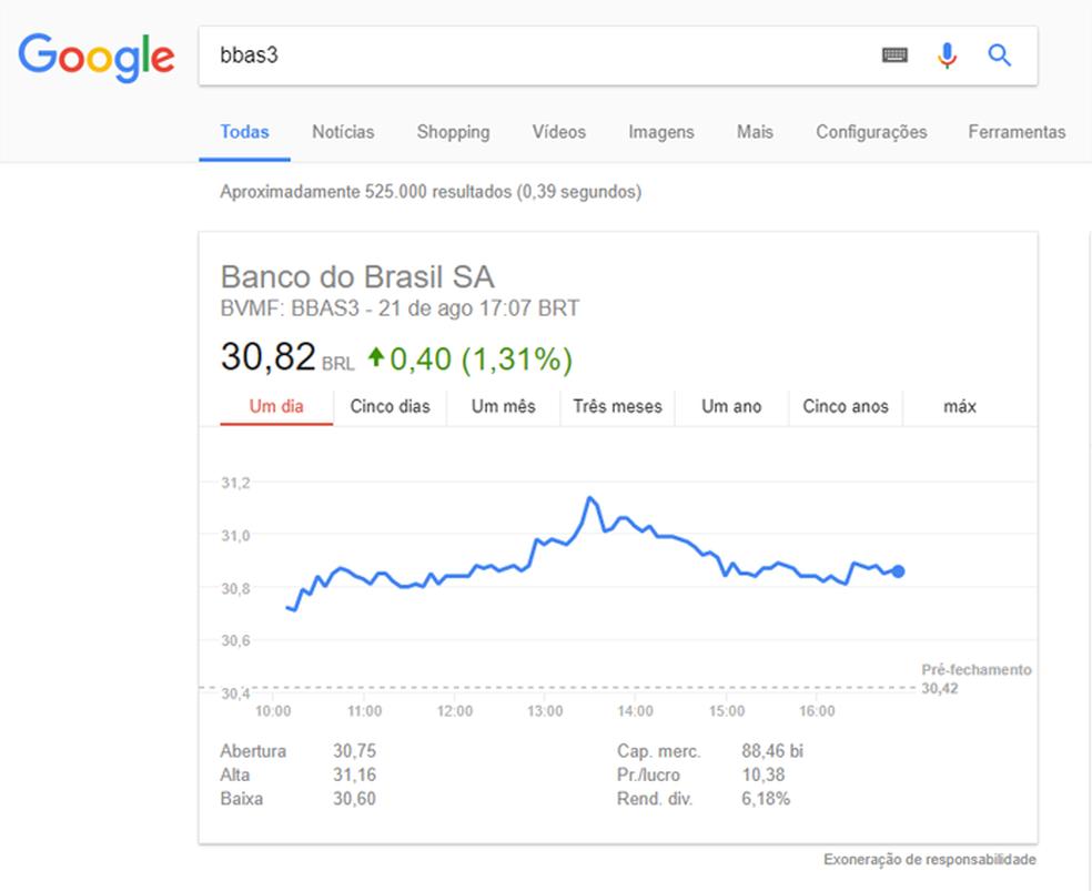 Informações financeiras são exibidas nos resultados (Foto: Reprodução/Google)