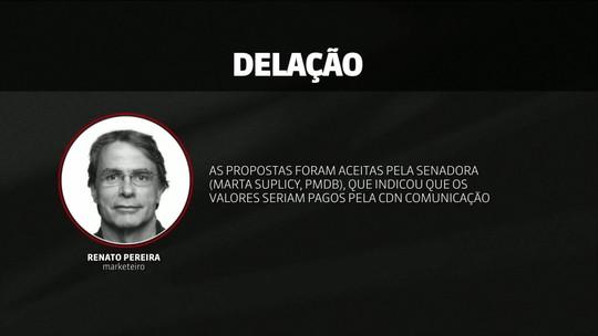 Marqueteiro diz que Marta Suplicy recebeu contrapartida de empresa por contrato com MinC