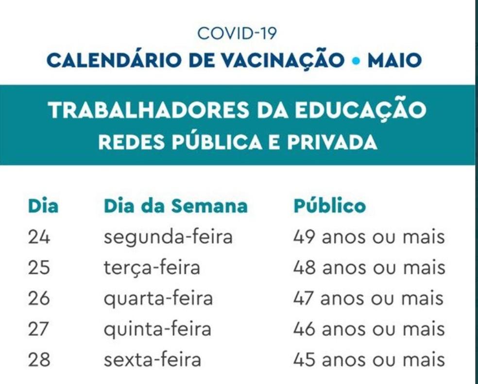 Calendário de vacinação para profissionais de Educação a partir da próxima semana. — Foto: Reprodução