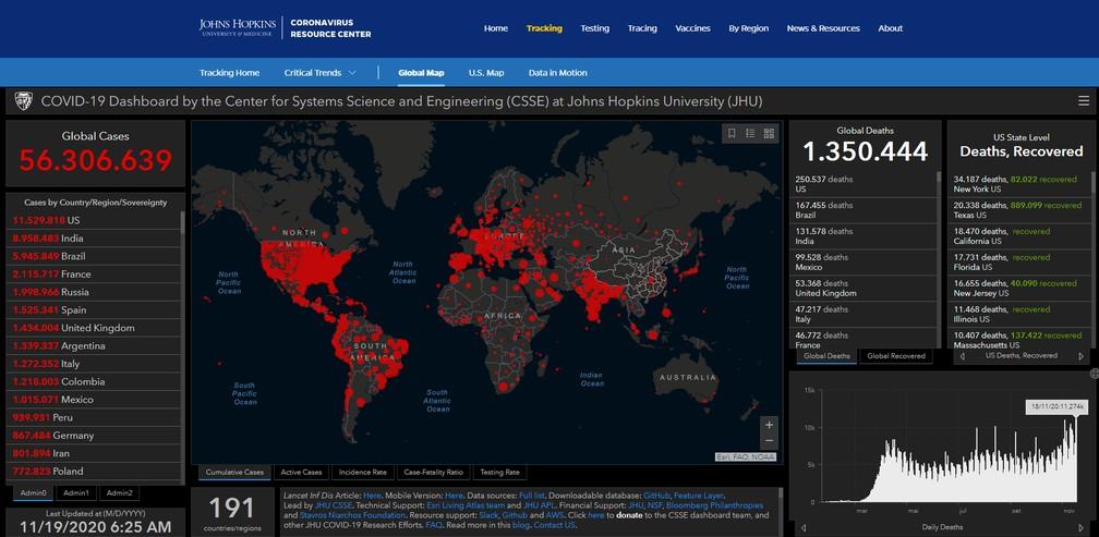 Balanço da Universidade Johns Hopkins de casos e mortes por Covid em todo o mundo na manhã desta quinta-feira (19)  Foto: Reprodução/jhu.edu