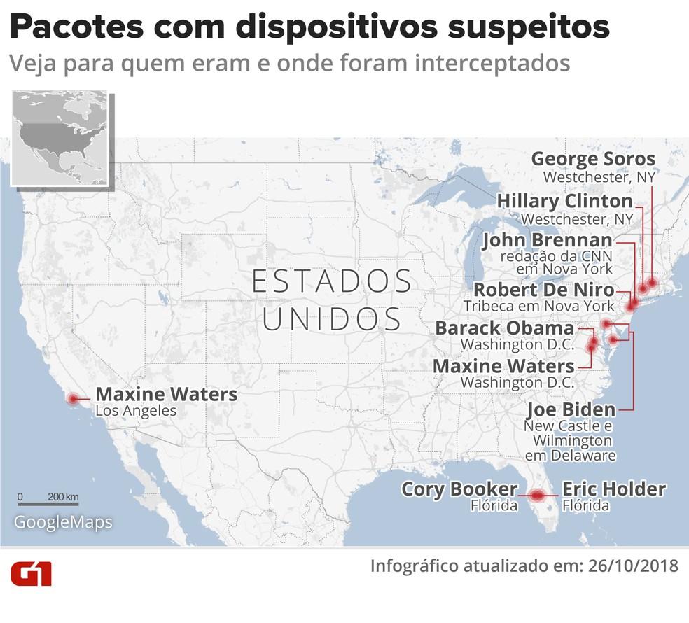 Pacotes suspeitos  — Foto: Juliane Souza/G1