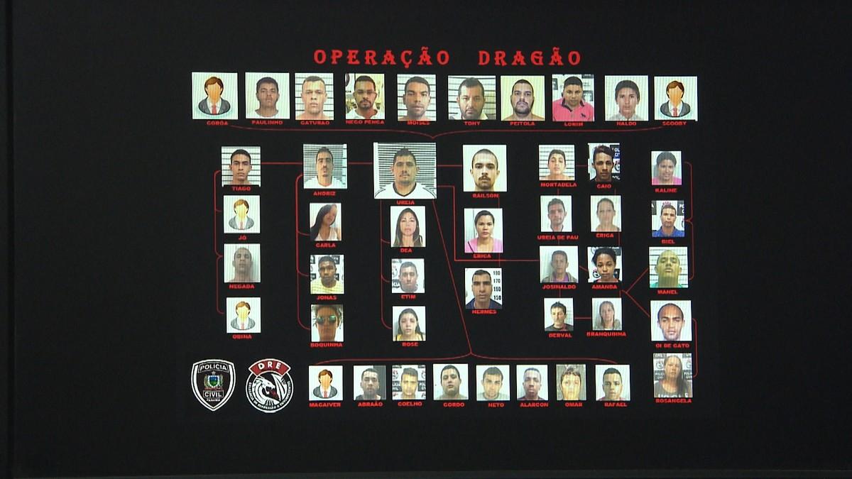 Polícia Civil indicia 40 suspeitos de tráfico de drogas, homicídios e roubos na Paraíba